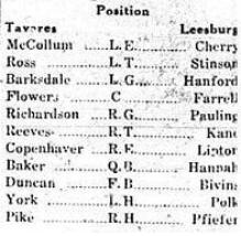 1927 Leesburg Yellow Jackets Football Archives, Starters for the 1927 Leesburg vs Tavares game, Friday, October 7, 1927
