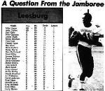 1969 Leesburg Yellow Jackets Football Team Archives, Varsity Football Team Split End Greg Williams, Leesburg High School, Leesburg Florida