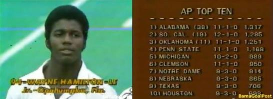 Jackets In College: Wayne Hamilton, University of Alabama, Alabama Football-1978 Poll Controversy involving Alabama and Southern Cal. Leesburg High School, Leesburg Florida