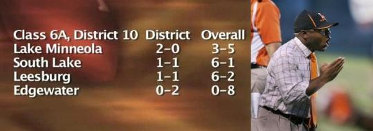 Video-Breakdown-of-all-area-football-district-playoff-races. Wednesday, October 30, 2013, Leesburg High School, Leesburg Florida, Leesburg High School, 1401 Yellow Jacket Way, Leesburg, Florida 34748, Gerald Lacey, Staff Writer, Carver Heights Quarterback Club